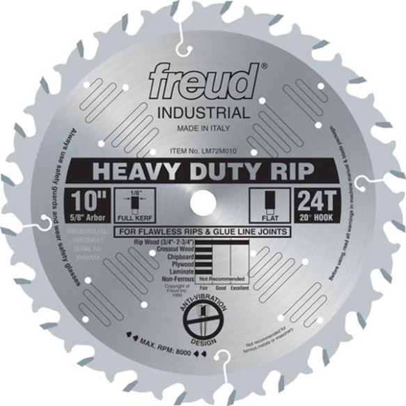 Flat top ripping blade is king flair woodworks freud heavy duty rip blade greentooth Image collections