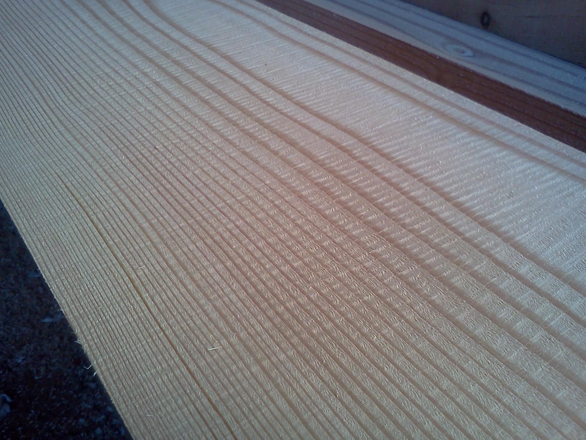 Resaw Bandsaw Blades Uk