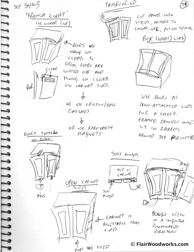 Insanity 2 Door Attachment Sketch, Page 2