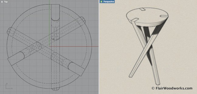 Complicated Stool