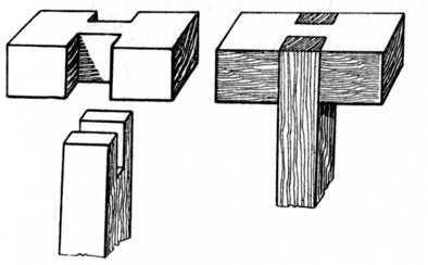 T Bridle Joint